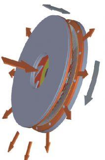Malūno diskų veikimo principas